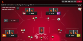 Top Five Reasons To Play At Ignition Poker